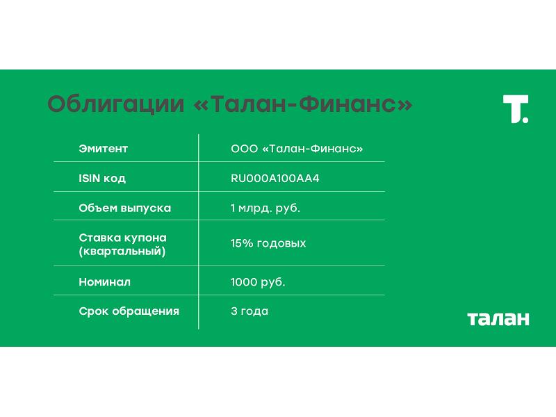 В секторе роста Московской биржи разместился первый девелопер