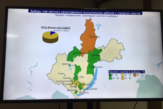 На 12:00 явка избирателей по Иркутской области составила 9,76%